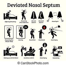 nasal, septum, abgewichen, icons.