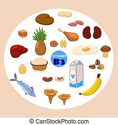 natürlich, leber, ernährung, kidneys., lebensmittel, avocado, satz, organische , vektor, b3, banane, vitamin, karikatur, diät, gesunde, collection., nüsse, sources., wohnung, abbildung, reich, ursprung, produkte, enthalten, fische, freigestellt, niacin, pilze, tagebuch