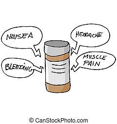 Nebenwirkungen.