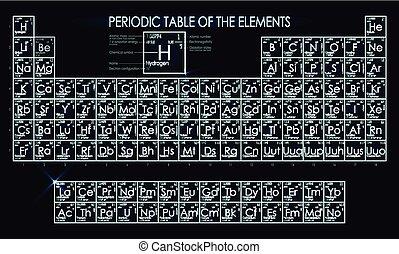 Neon periodische Tabelle der Elemente.