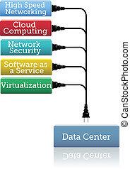 Netzwerkdatenzentrale Sicherheitssoftware