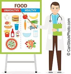 Nutritionist, der ein Plakat über Essen zeigt