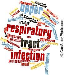 Obere Atemwegsinfektion
