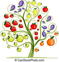 Obstbaum für dein Design