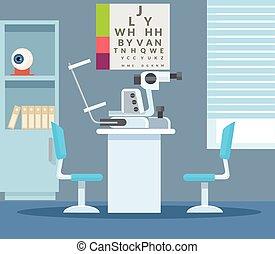 Ophthalmologe