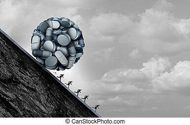 opioid, krise