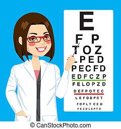 Optik-Frau zeigt.