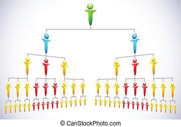 Organisationshierarchie