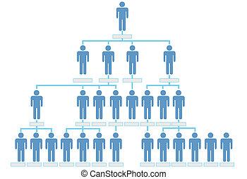 Organisationsunternehmerische Hierarchie Chart-Leute