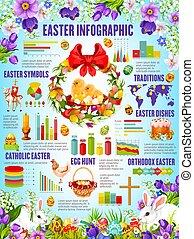 Ostern infographics des christlichen Religionsurlaubs