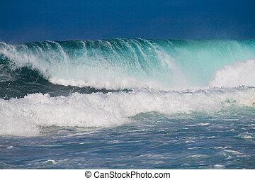 Ozeanwellen