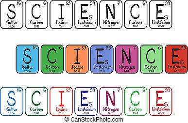 Periodensystem - wissenschaftliche Knöpfe
