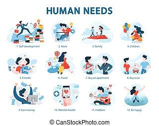 persönlich, menschliche , selbstachtung, set., bedürfnisse, entwicklung
