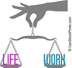 Personal Hand Balance Lebensarbeit auf Waagen.