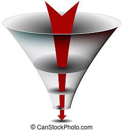 Pfeilkammer-Trichterdiagramm