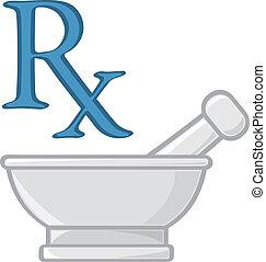 Pharmasymbole