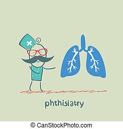 Phthisiatry sagt, die menschliche Lunge.