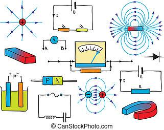 Physik - Elektrizität und Magnetismusphänomene