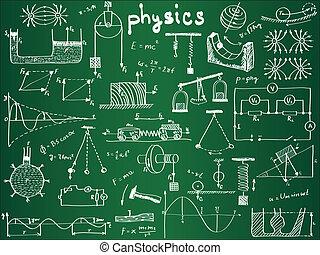 Physische Formeln und Phänomene im Schulausschuss