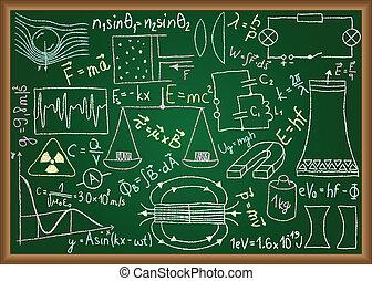 Physische Zeichnungen und Gleichungen auf der Tafel