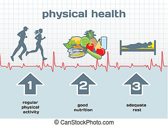 Physisches Gesundheitsdiagramm.