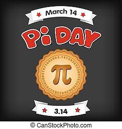 Pi-Tag, 14. März, Kreidetafel