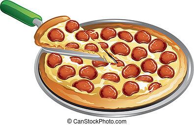 Pizzaessen
