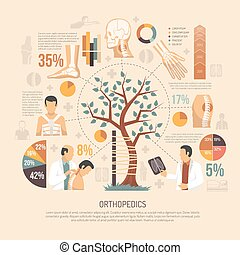 plan, orthopädie, wohnung, infographics