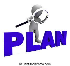 Plancharakter zeigt Ziele der Planung und Organisation