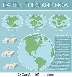 planet, heiligenbilder, stil, tektonisch, kontinente, earth., modern, platten, satz, infographics, wohnung, schema