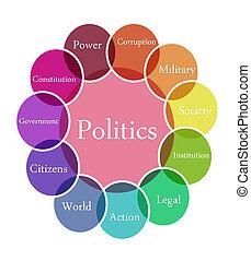 Politische Illustration.