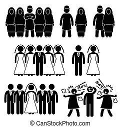Polygamie Ehe muslim islam