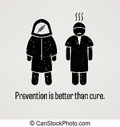 Prävention ist besser als Heilung.