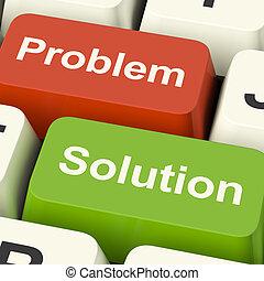 Probleme und Lösungsschlüssel zeigen Unterstützung und Lösung online