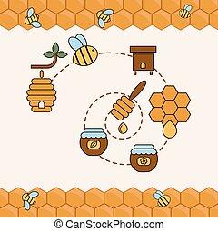 produkt, begriff, beekeeping