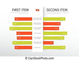 Produkt-/Service Vergleichstabelle.