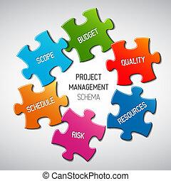 Projektmanagement-Diagramm-Konzept.