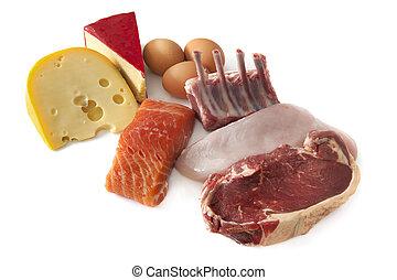 Proteinnahrung