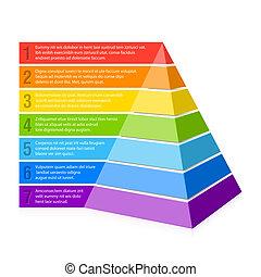 Pyramidendiagramm