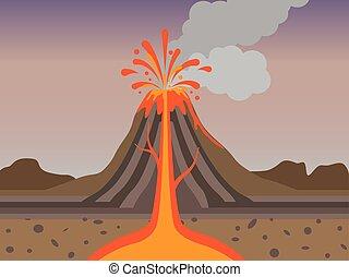 Querschnitt der Vulkanausbrüche in der Natur - Vector Illustration.