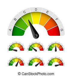 Rating für Energieeffizienz