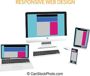 Reaktions-Web-Design