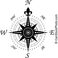 Rebkompass-Symbol