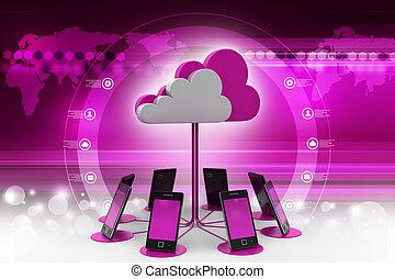 rechnen, wolke, vorrichtungen & hilfsmittel, begriffe