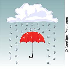 Regenschirme und Regentropfen