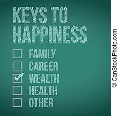Reichtum. Schlüssel zum glücklichen Illustration Design