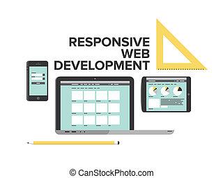 Responsive Design Web Entwicklung flache Illustration