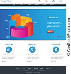 Responsive Web Design Konzept