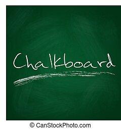 Retro Dark green chalkboard Hintergrund mit Text eps10.