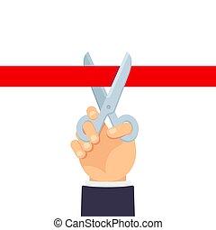 Ribbon-Schneidung